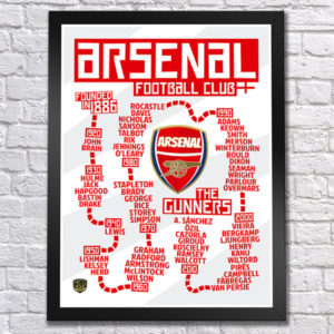 BUY ARSENAL TIMELINE POSTER IN WHOLESALE ONLINE